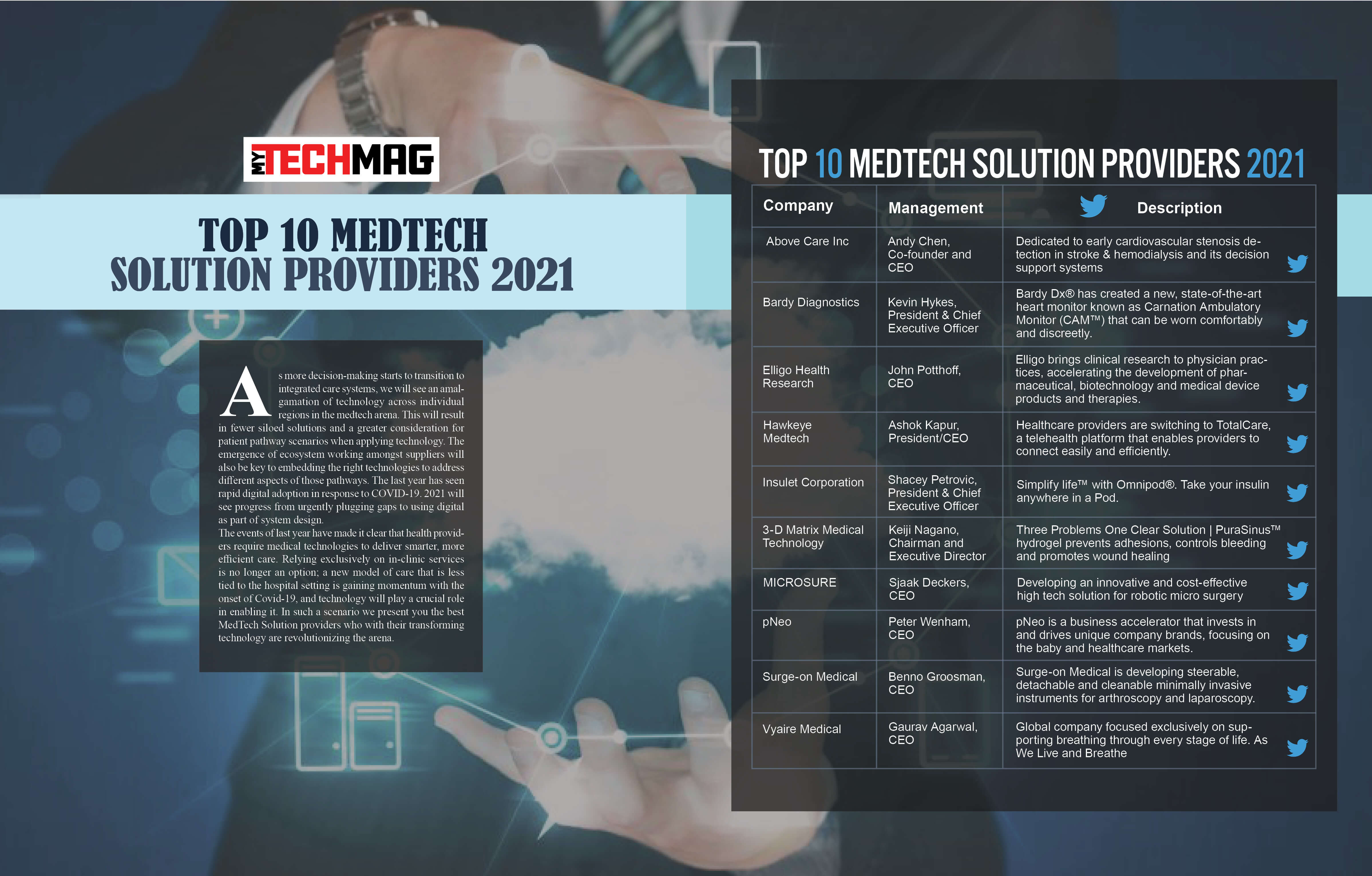 Top 10 MedTech Solution Providers 2021