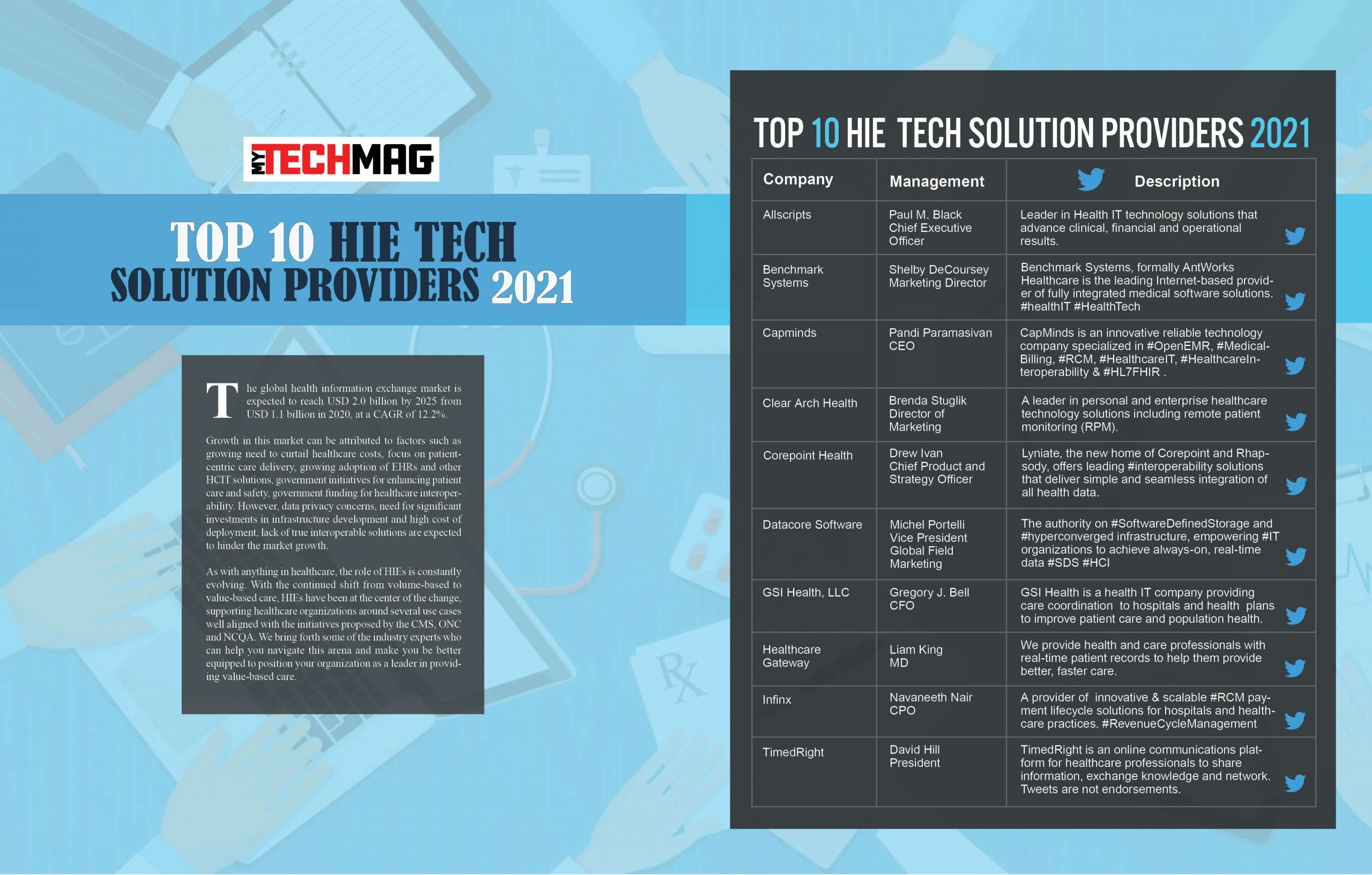 Top 10 HIE Tech Solution Providers 2021