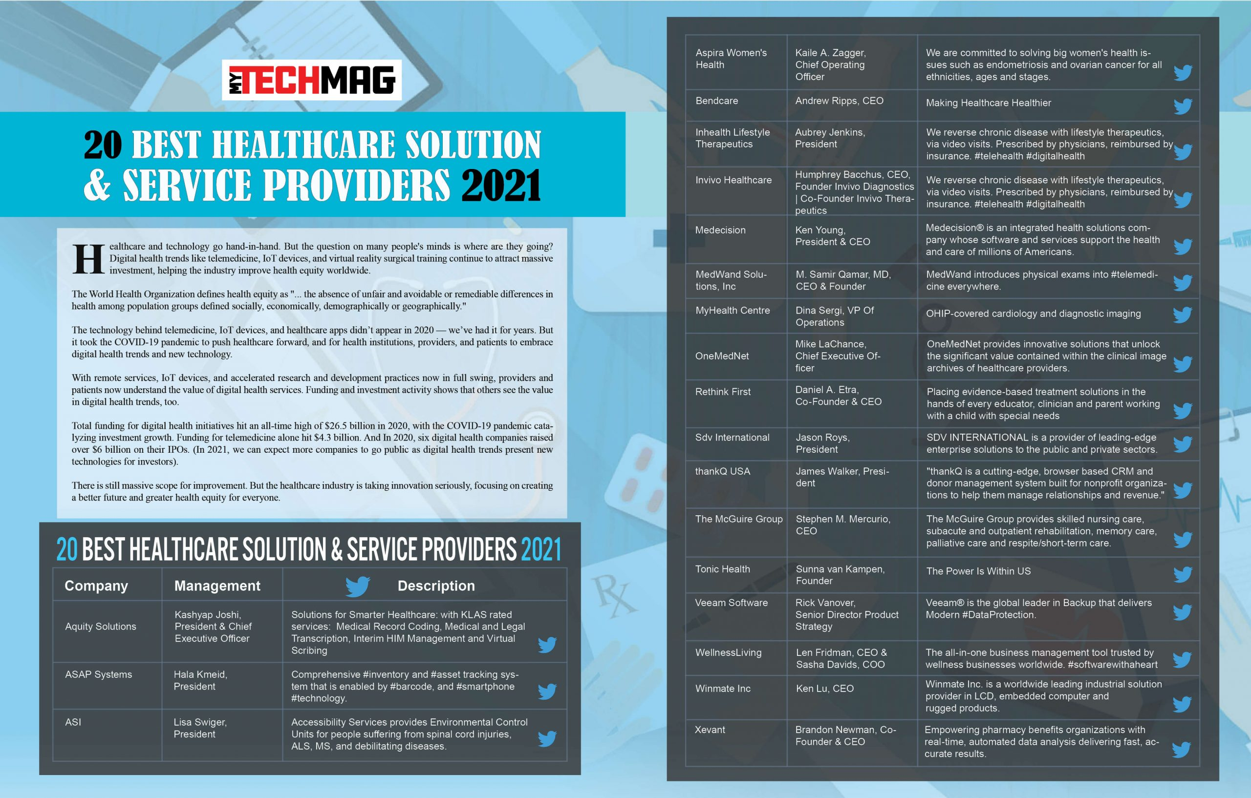 20 Best Healthcare Solution & Service Providers 2021